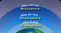 atmosfer ve atmosfer tabakalari