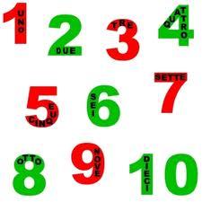 Rüyada Görülen Sayıların Anlamları; Rüyada Hangi Sayı Ne Anlama Gelir?