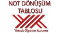 not donusum tablosu