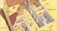 antik yunanda evler